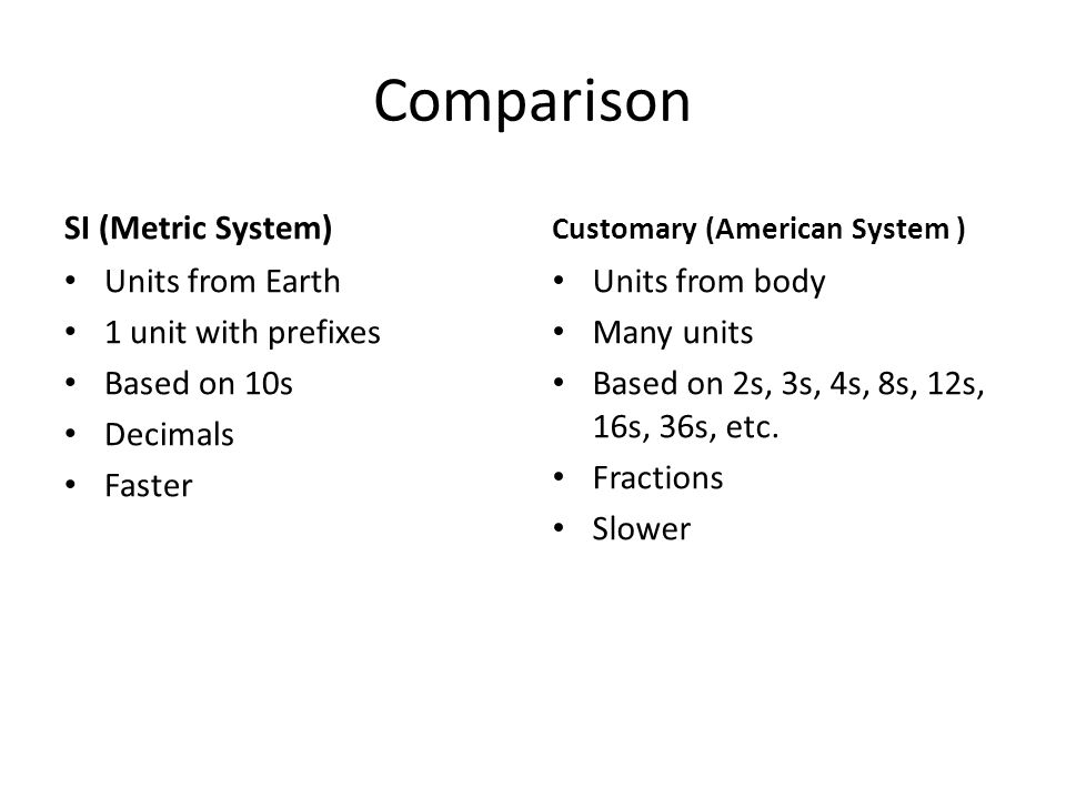 Comparison SI (Metric System) Units from Earth 1 unit with prefixes
