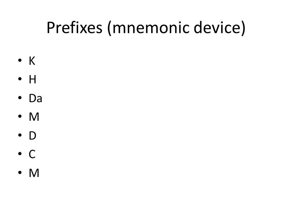 Prefixes (mnemonic device)