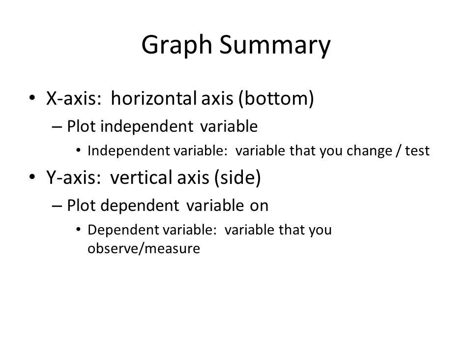 Graph Summary X-axis: horizontal axis (bottom)