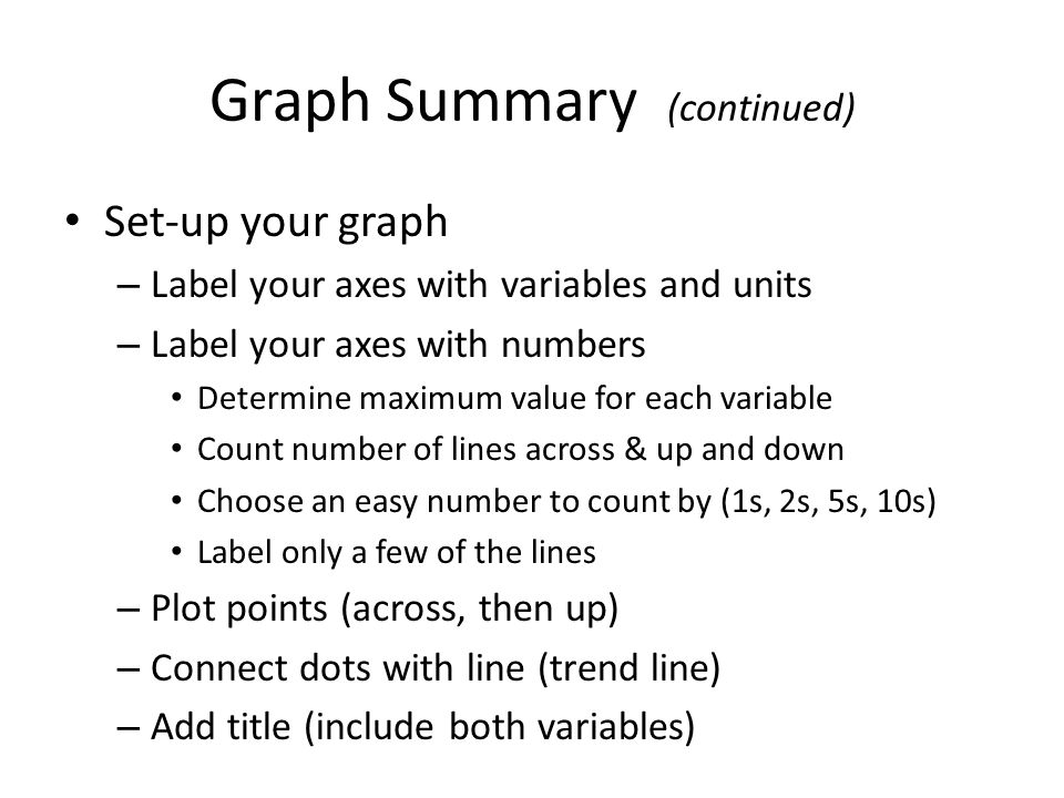 Graph Summary (continued)
