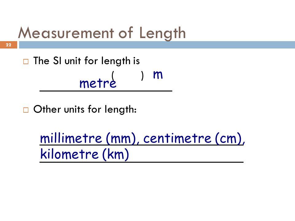 Measurement of Length m metre