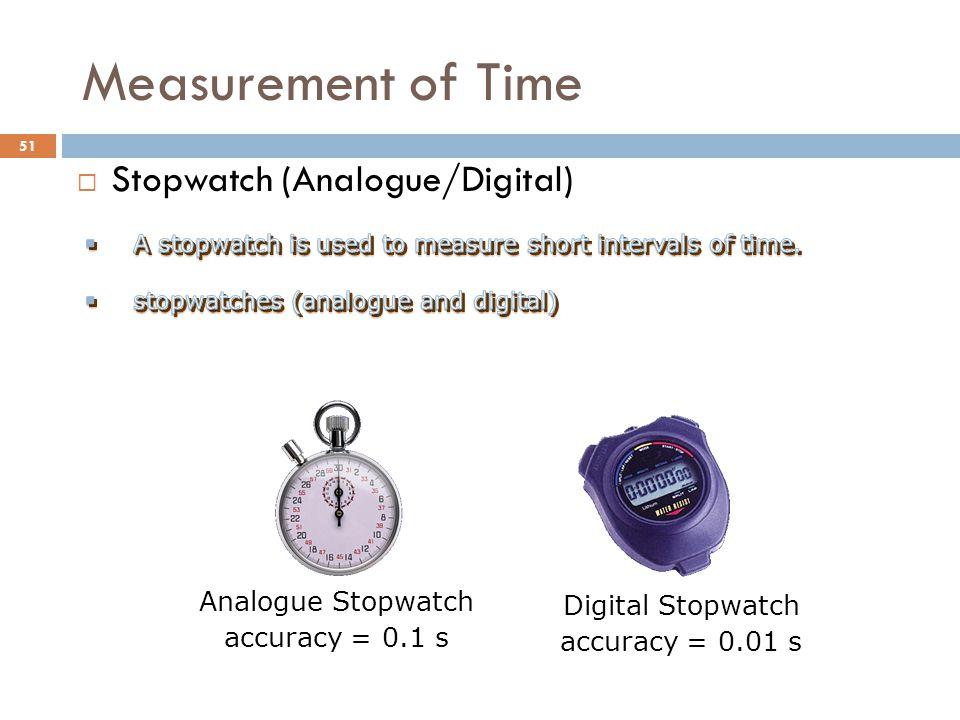 Measurement of Time Stopwatch (Analogue/Digital) Digital Stopwatch