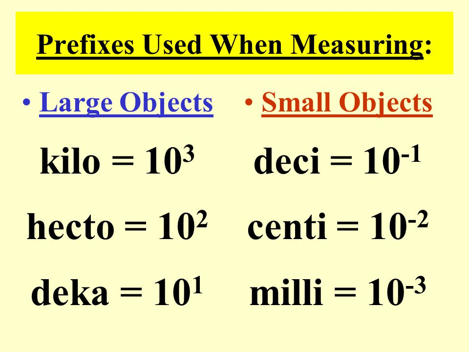 Prefixes Used When Measuring: