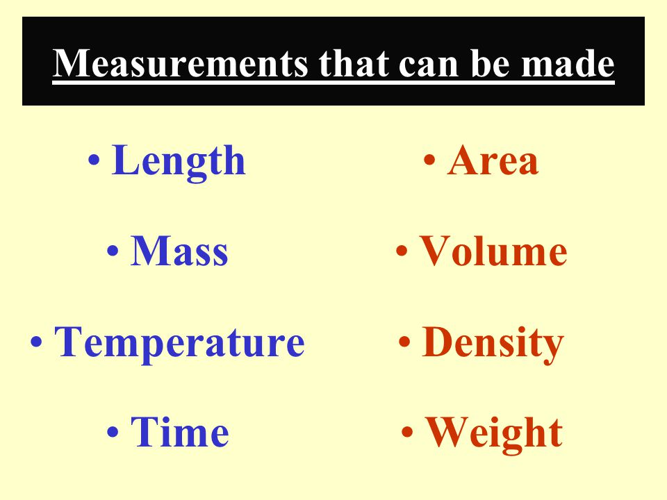 Measurements that can be made