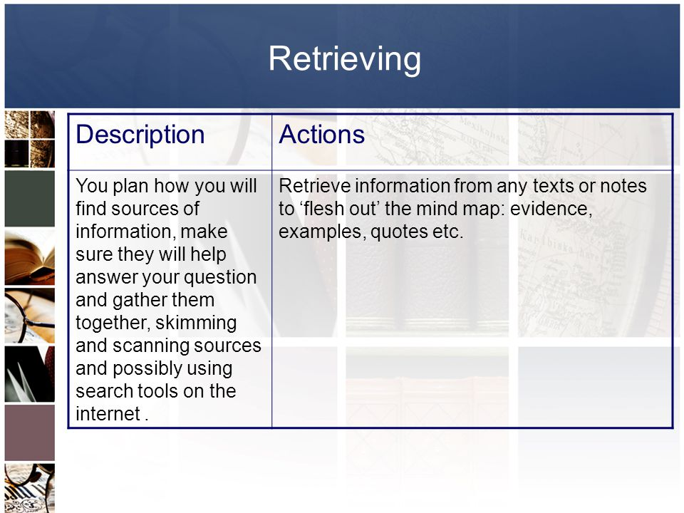 Retrieving Description Actions