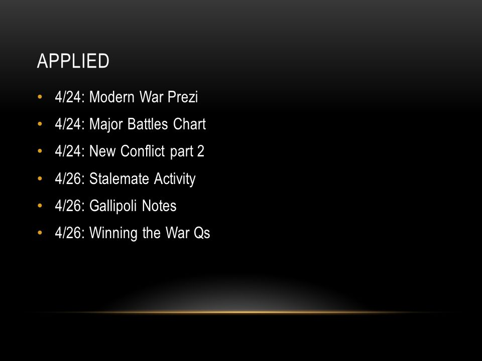Applied 4/24: Modern War Prezi 4/24: Major Battles Chart