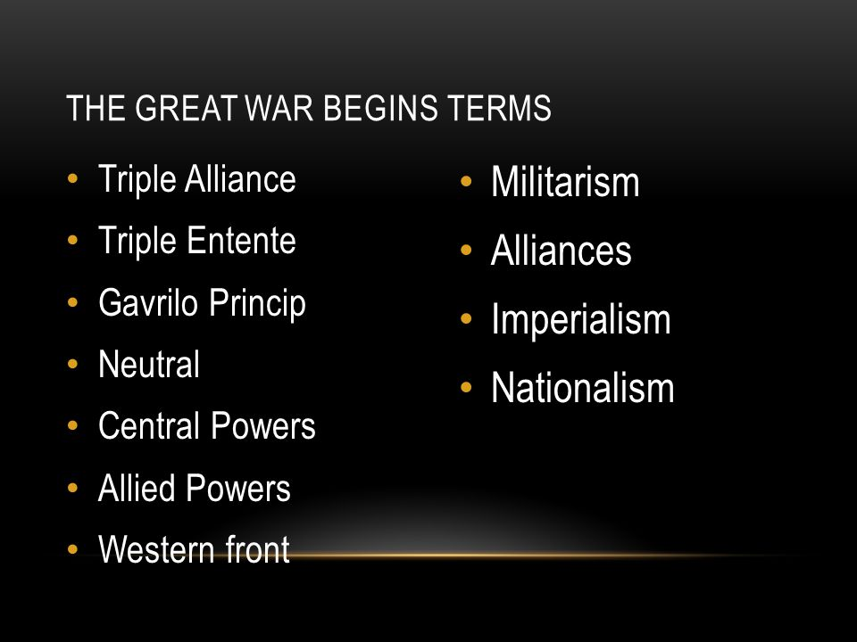 The Great War Begins Terms