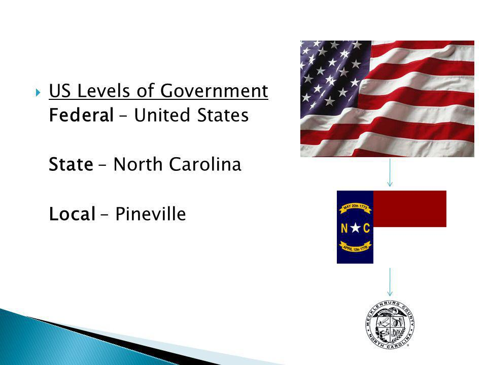US Levels of Government