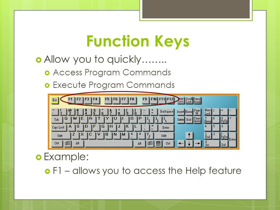 Function Keys Allow you to quickly…….. Example: