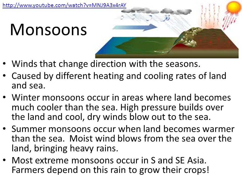 Monsoons Winds that change direction with the seasons.