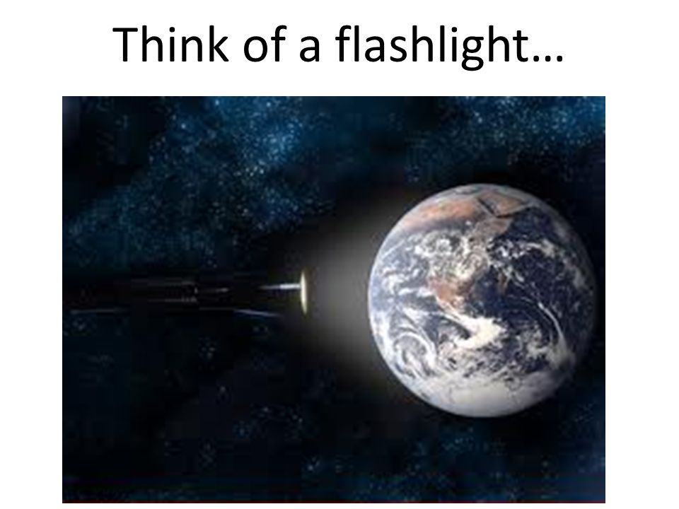 Think of a flashlight…