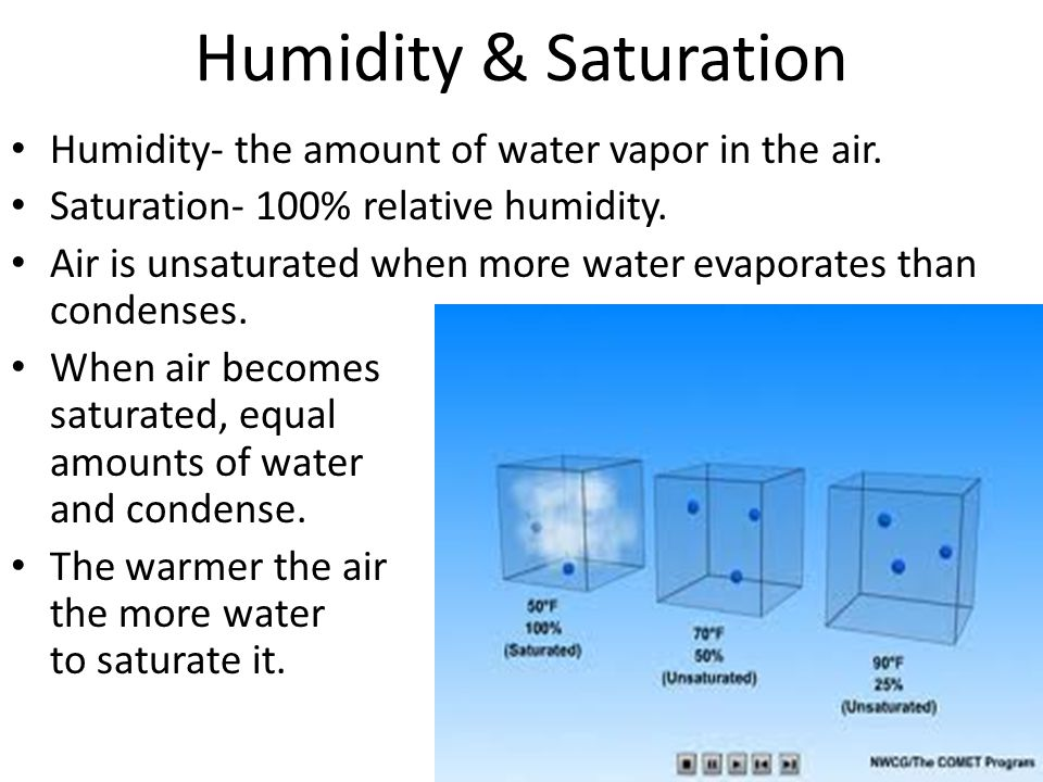 Humidity & Saturation Humidity- the amount of water vapor in the air.