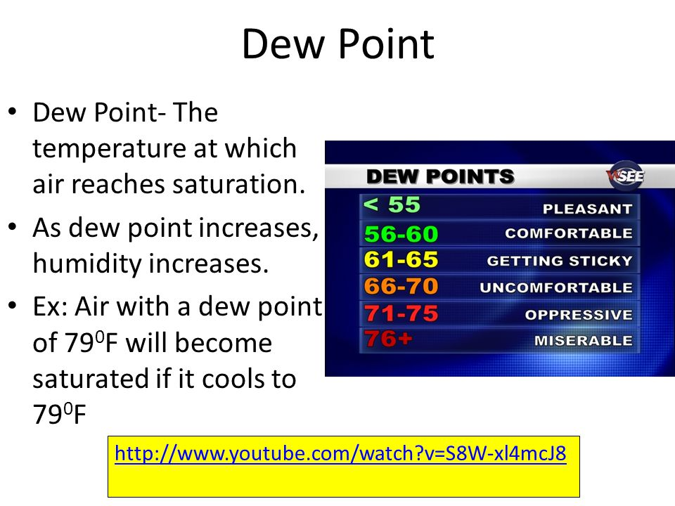 Dew Point Dew Point- The temperature at which air reaches saturation.