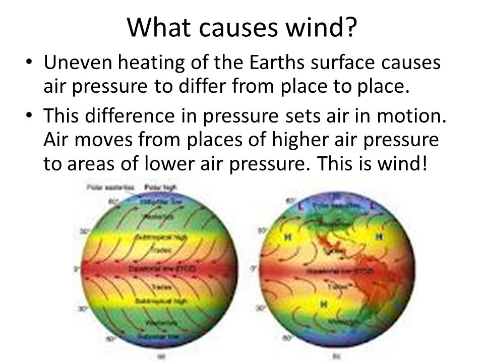 What causes wind Uneven heating of the Earths surface causes air pressure to differ from place to place.
