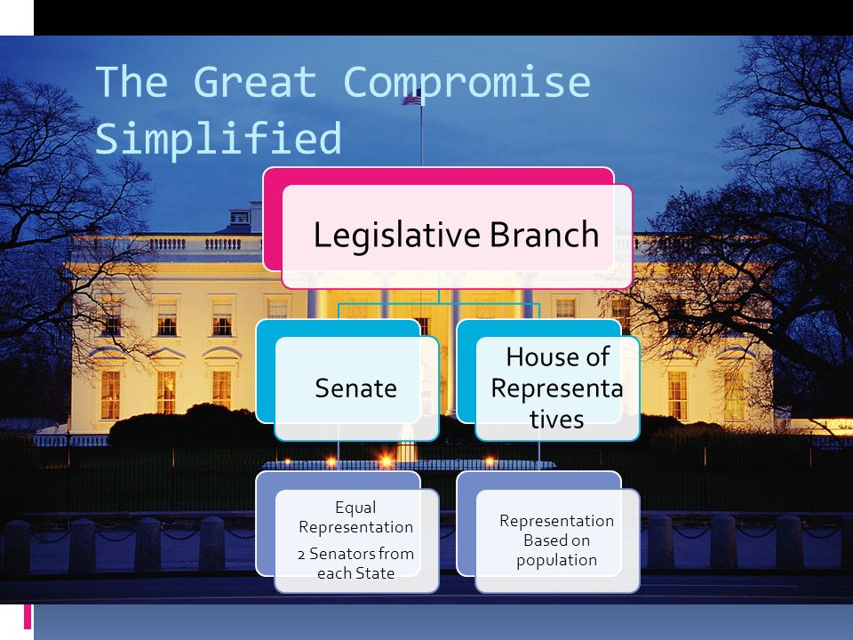 The Great Compromise Simplified