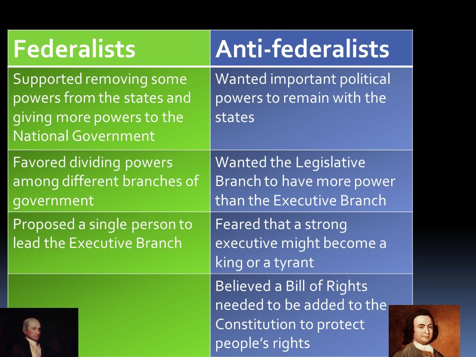 Federalists Anti-federalists