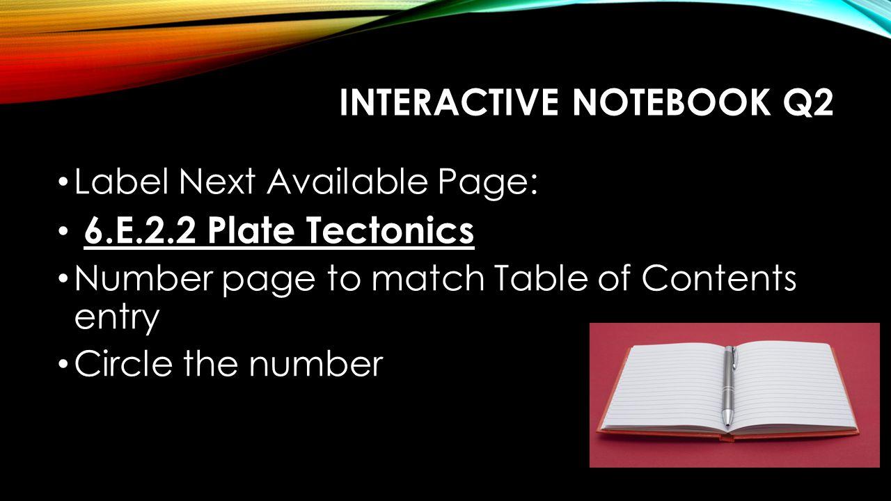 Interactive Notebook Q2