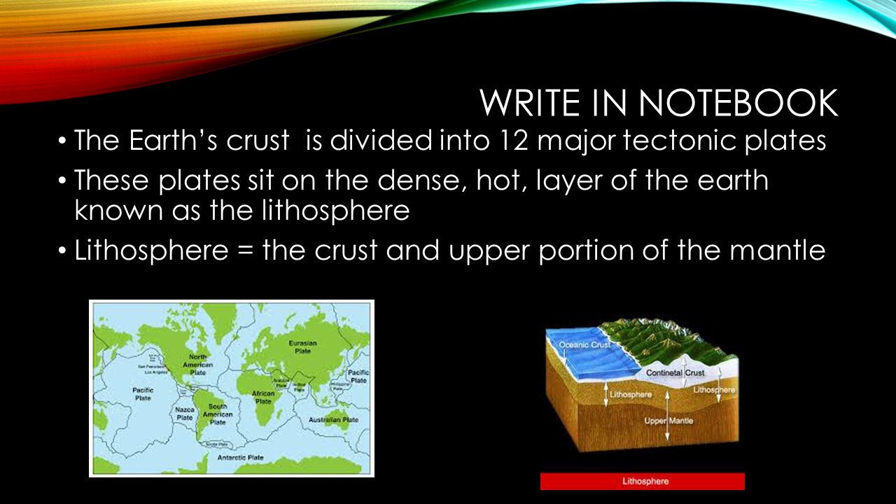 Write in Notebook The Earth's crust is divided into 12 major tectonic plates.