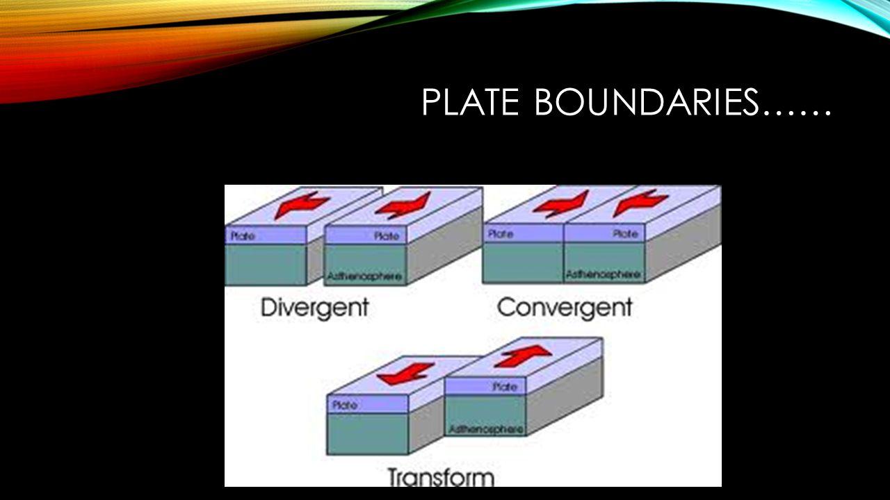 Plate boundaries……