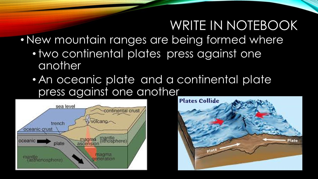 Write in notebook New mountain ranges are being formed where