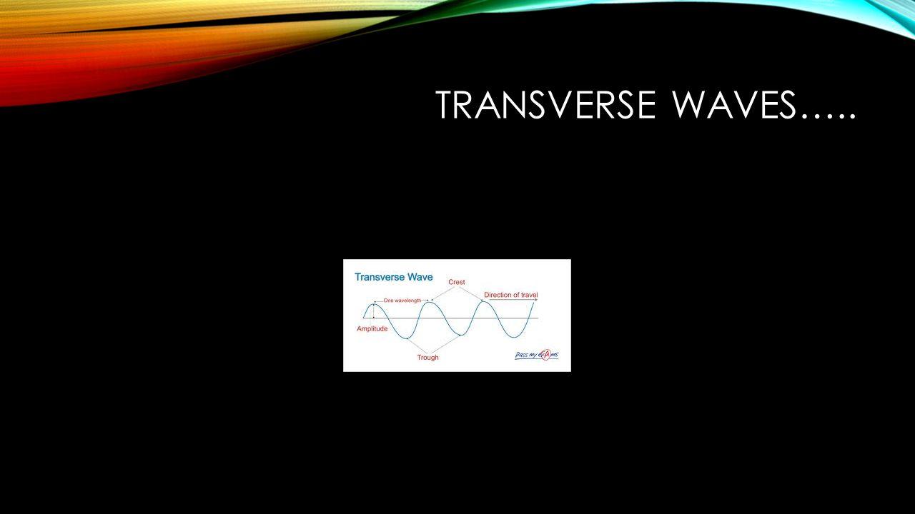 Transverse waves…..