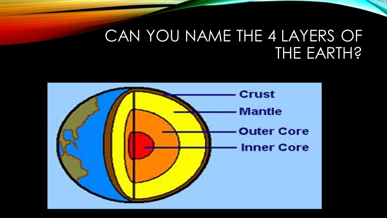 Can you name the 4 Layers of the Earth