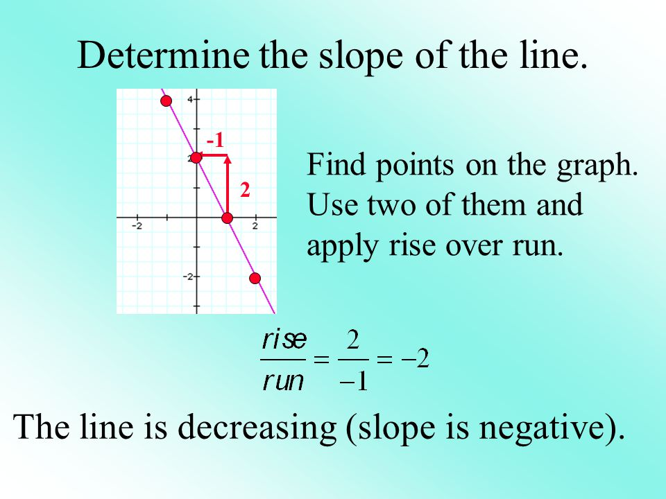 Determine the slope of the line.