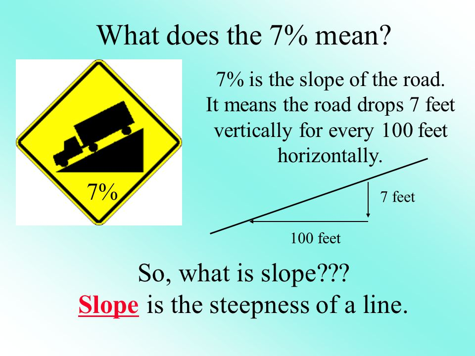 Slope is the steepness of a line.