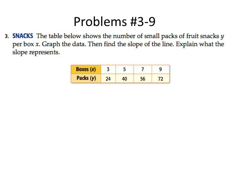 Problems #3-9