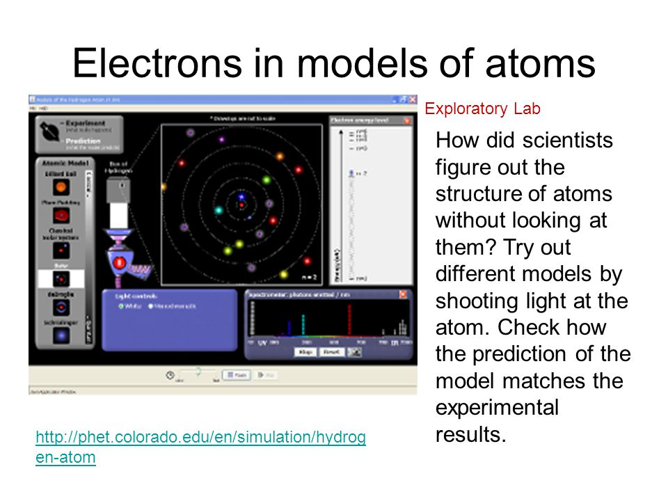 Electrons in models of atoms