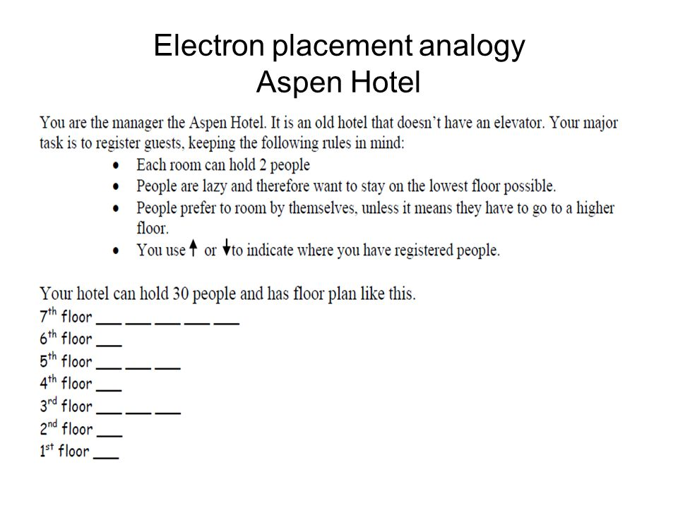 Electron placement analogy Aspen Hotel