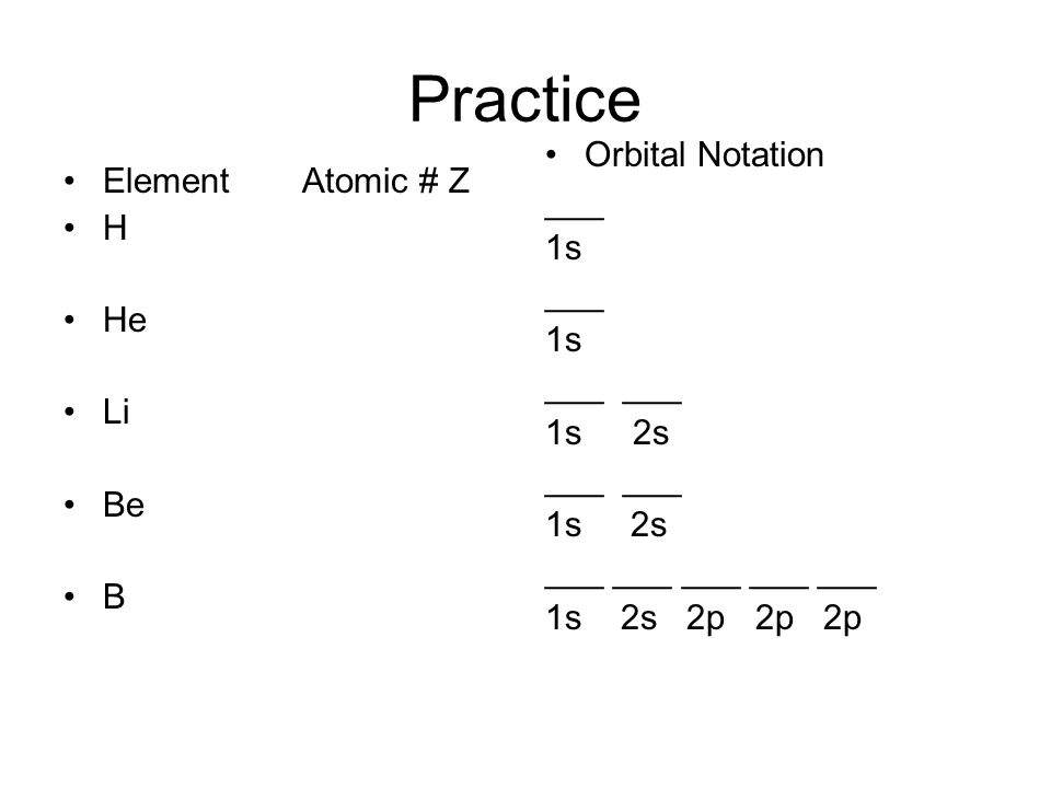 Practice Orbital Notation ___ Element Atomic # Z 1s H He ___ ___ Li