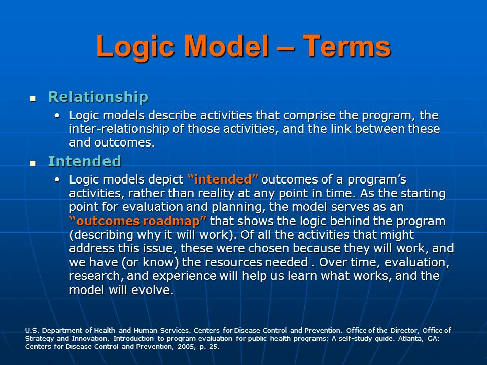 Logic Model – Terms Relationship Intended