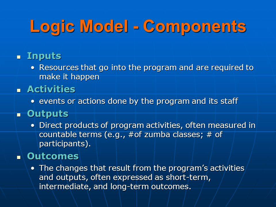 Logic Model - Components
