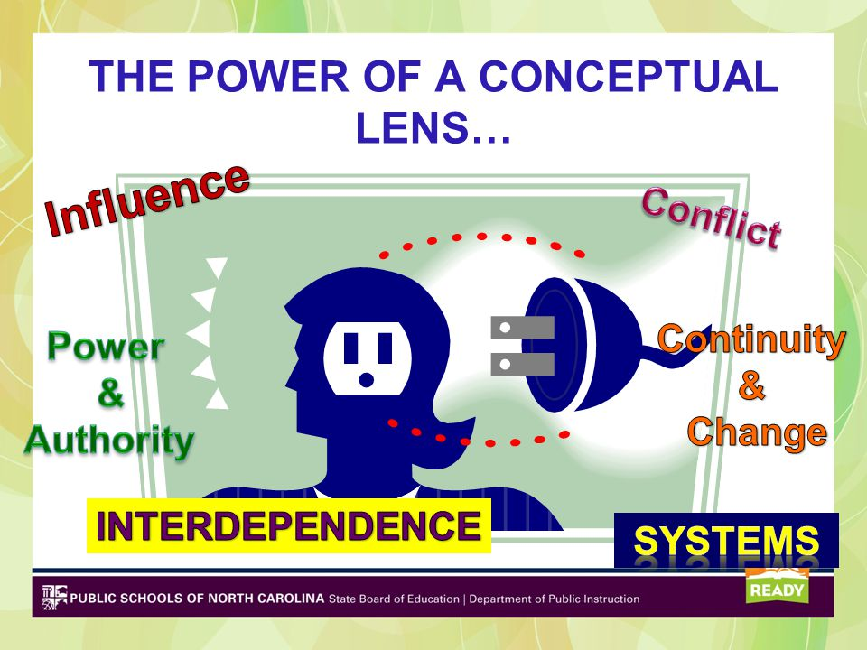 THE POWER OF A CONCEPTUAL LENS…
