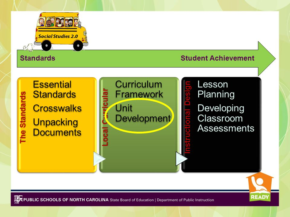 Essential Standards Crosswalks Unpacking Documents