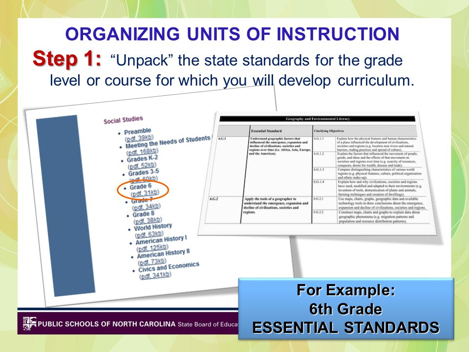 ORGANIZING UNITS OF INSTRUCTION