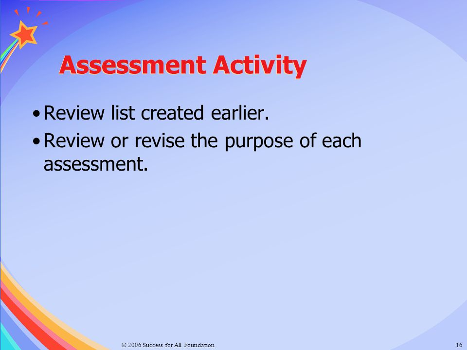 Assessment Activity Review list created earlier.