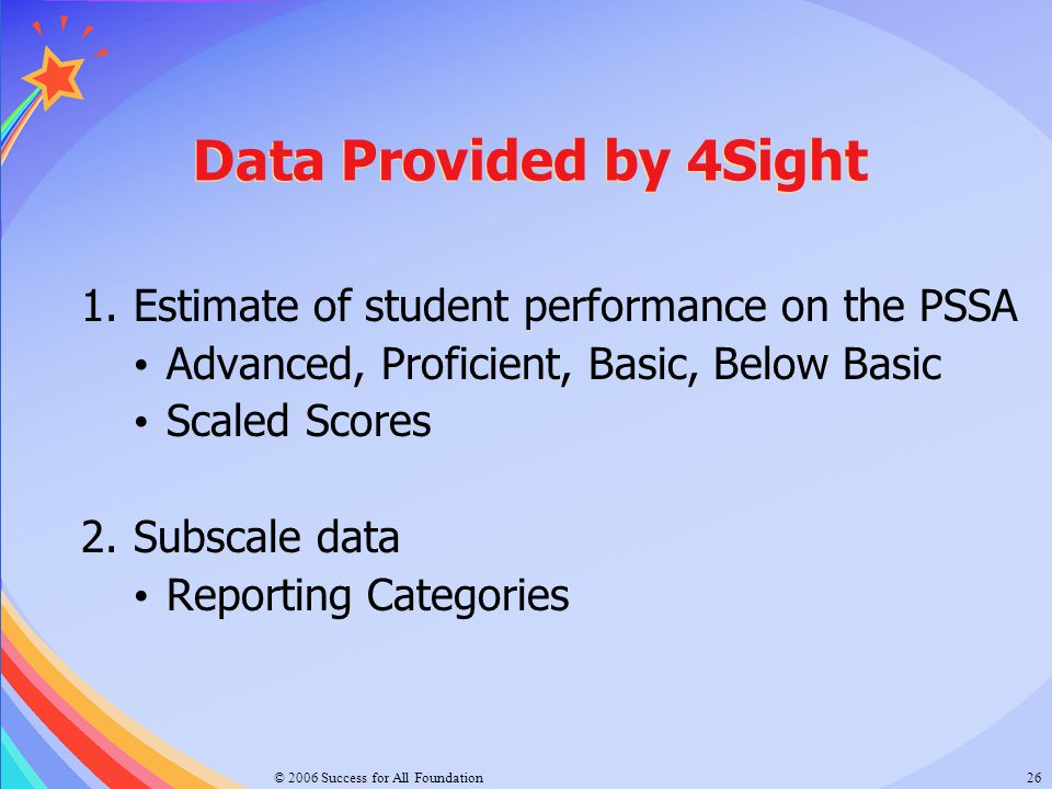 Data Provided by 4Sight Estimate of student performance on the PSSA