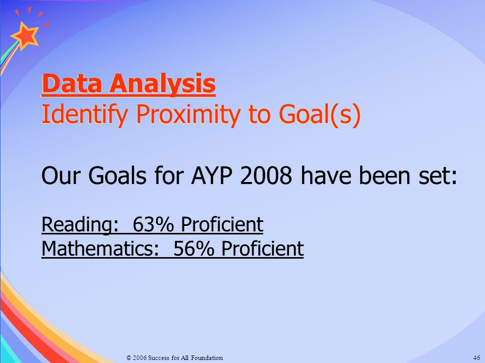 Data Analysis Identify Proximity to Goal(s)