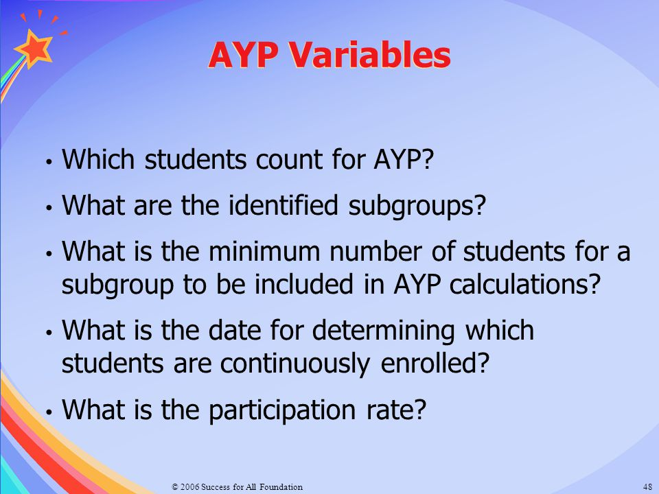 AYP Variables Which students count for AYP