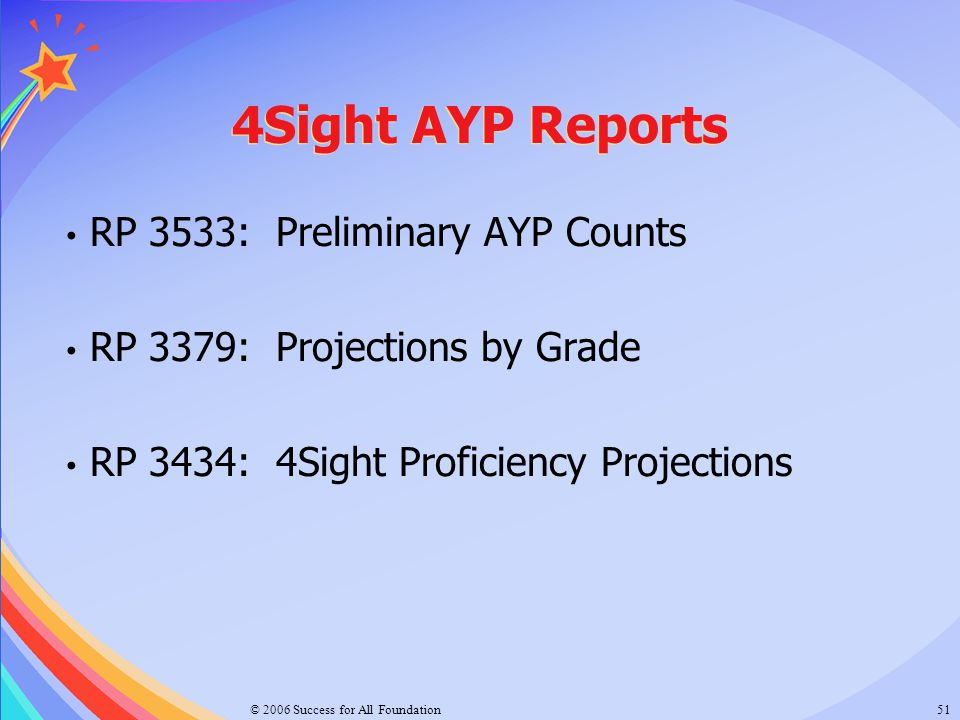4Sight AYP Reports RP 3533: Preliminary AYP Counts