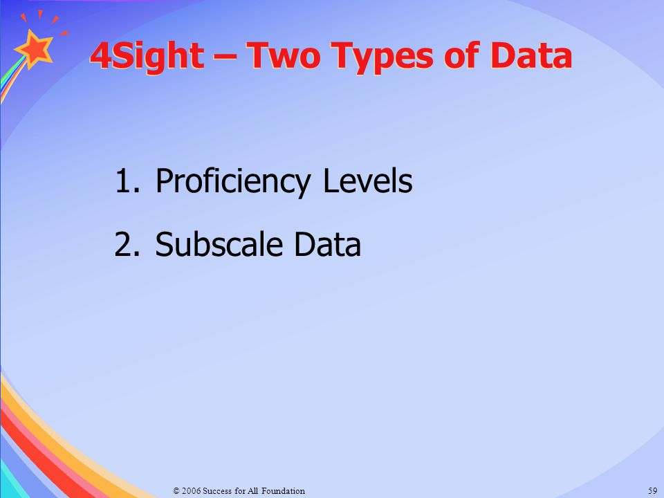 4Sight – Two Types of Data