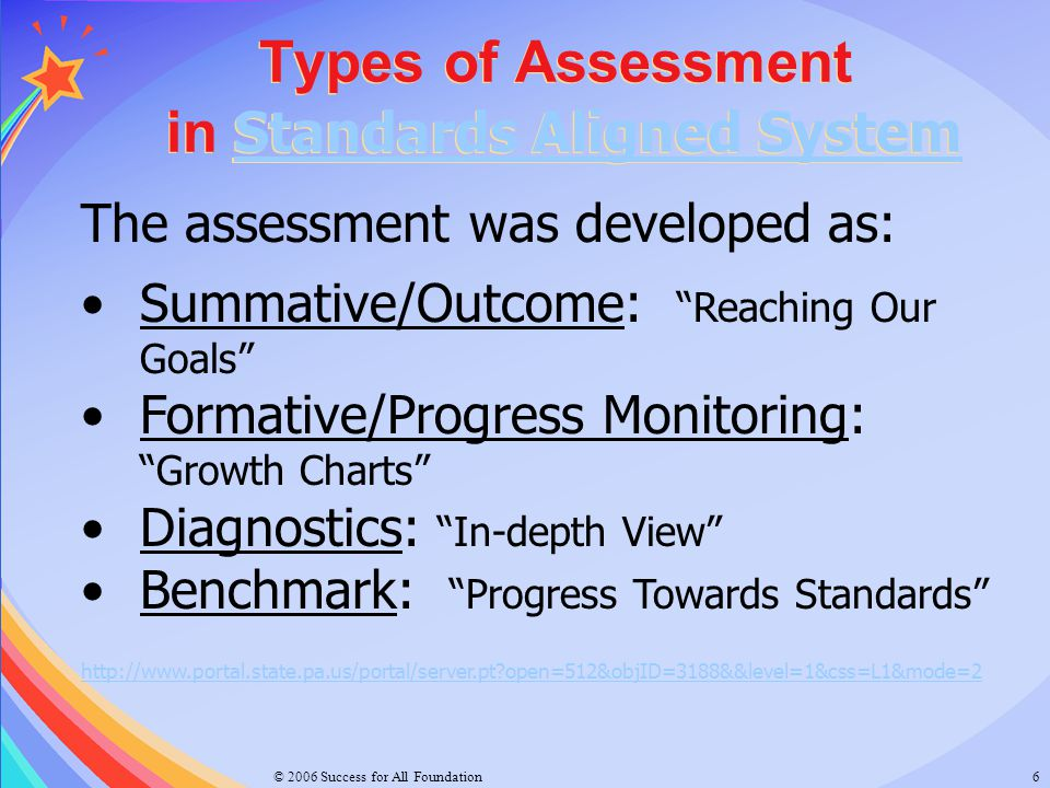 Types of Assessment in Standards Aligned System