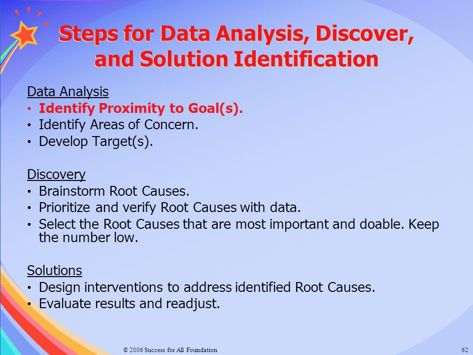 Steps for Data Analysis, Discover, and Solution Identification