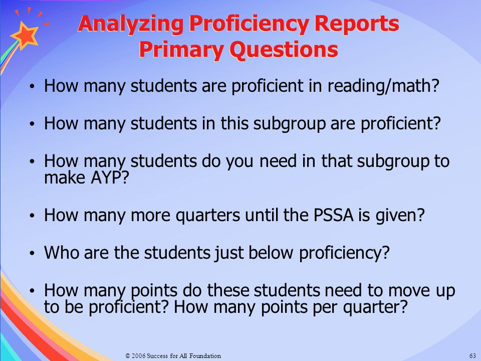 Analyzing Proficiency Reports Primary Questions