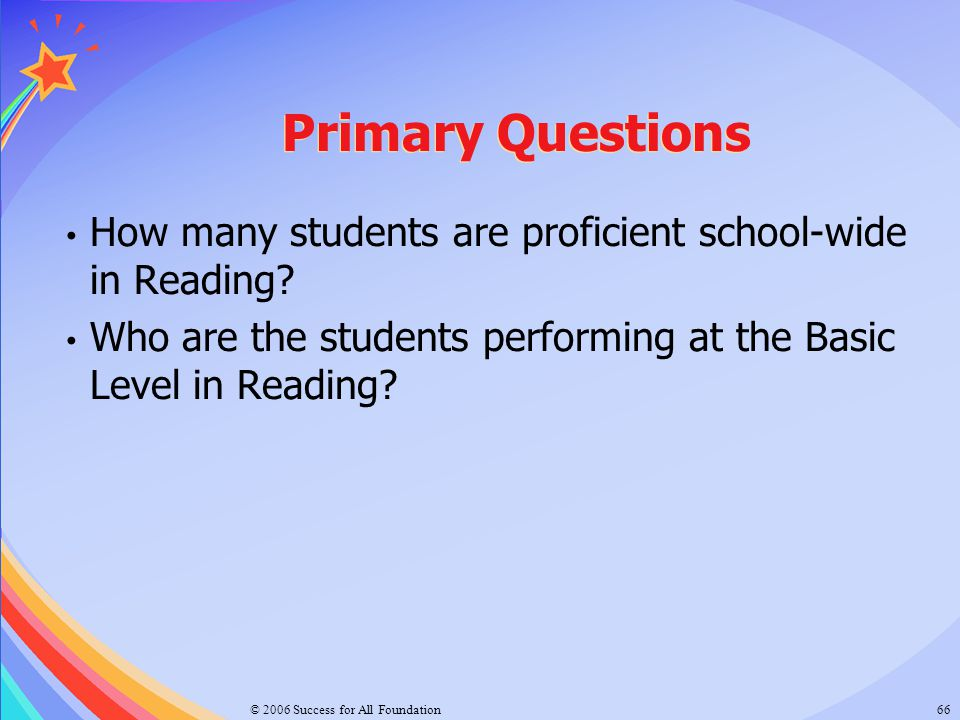 Primary Questions How many students are proficient school-wide in Reading Who are the students performing at the Basic Level in Reading