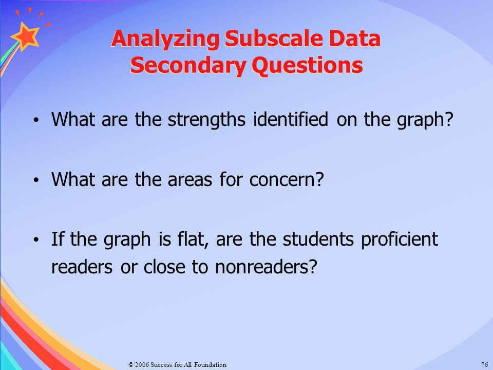 Analyzing Subscale Data Secondary Questions