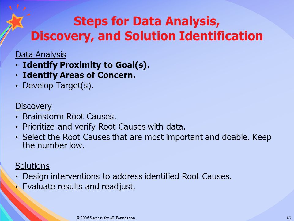 Steps for Data Analysis, Discovery, and Solution Identification