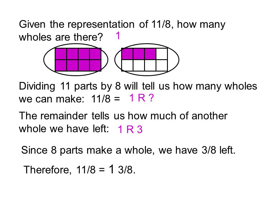 Given the representation of 11/8, how many wholes are there